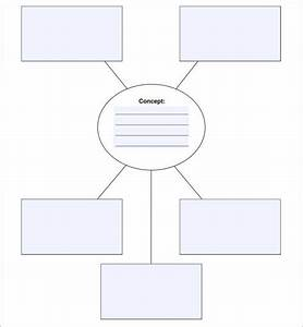 Concept map 7 free pdf doc download sample templates for Free nursing concept map template