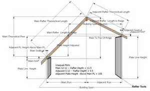 Floor Joist Span Calculator by Roof Truss Calculator