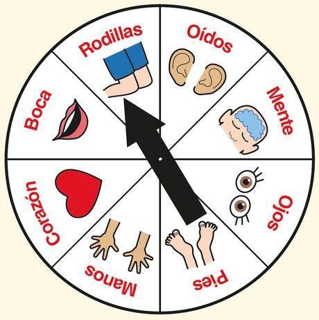 Juego ruleta cuerpo humano - Recursos didcticos