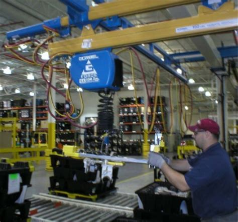 force manipulators gorbel lifting device ase systems