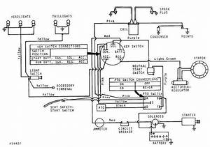 Secret Diagram  Chapter Wiring Diagram John Deere Lt155