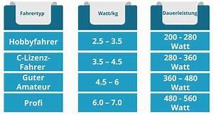 Leistung Watt Berechnen : meine eigenen wattwerte und die der profis time2tri ~ Themetempest.com Abrechnung