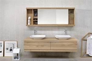 nos differents modeles de meubles de salle de bains With meuble salle de bain indus