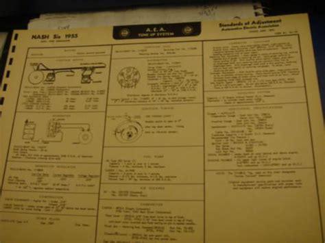 Purchase Nash Ambassador Tuneup Specs Wiring Diagram