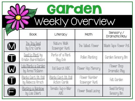 garden literacy activities   grow  preschooler