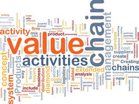 Comparing Value Chain and Supply Chain   QStock Inventory ...