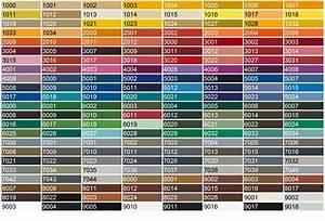 Ncs Farben Ral Farben Umrechnen : ral spalv palet ~ Frokenaadalensverden.com Haus und Dekorationen