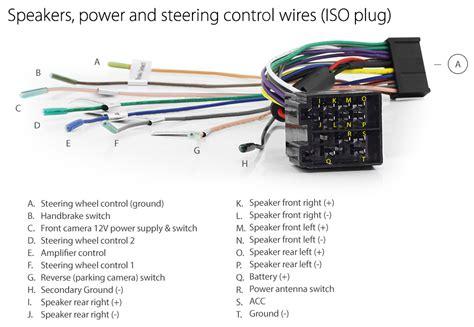 Peugeot 107 Radio Wiring Diagram by Toyota Aygo Citroen C1 Peugeot 107 Car Dvd Player Usb
