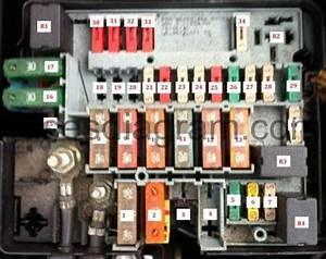 Sch U00e9ma Boitier Fusible Moteur 206 1 6 16v Ann U00e9e 2000 - Peugeot    U00c9lectronique