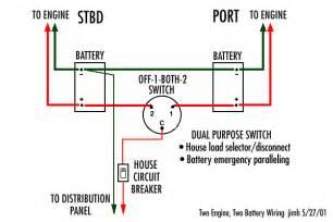 similiar marine dual battery wiring diagram keywords switch wiring diagram dual battery switch wiring diagram marine