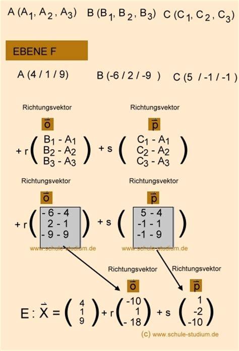 analytische geometrie und lineare algebra schnittwinkel