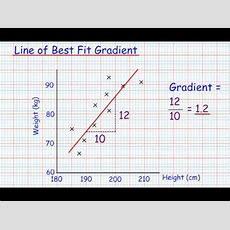 Gradient Of A Best Fit Line (gcse Mathematics Handling Data) Youtube