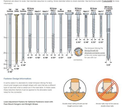 deck joist hangers nails or screws screwed weekend warriors and decks quincy home