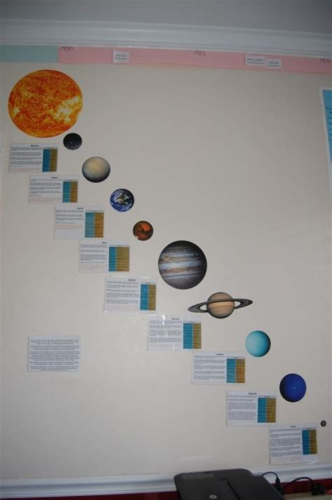 Hobby Lobby Wall Decor Stickers by Solar System Wall Decals Solar Hobbies And Decals