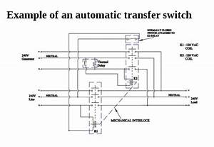 how the nec looks at switches With nec wiring methods