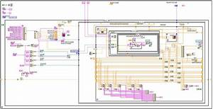 Block Diagram Labview