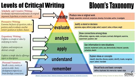 Writing a methodology section of a research proposal phone business plans comparison mobile clothing boutique business plan mobile clothing boutique business plan check writing for plagiarism