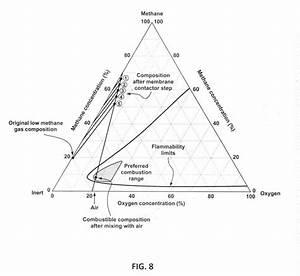Patent Us8128733