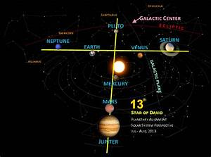 Grand Alignment of Planets - Pics about space