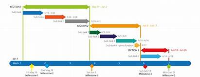 Hr Project Consulting Management Timeline Methodology