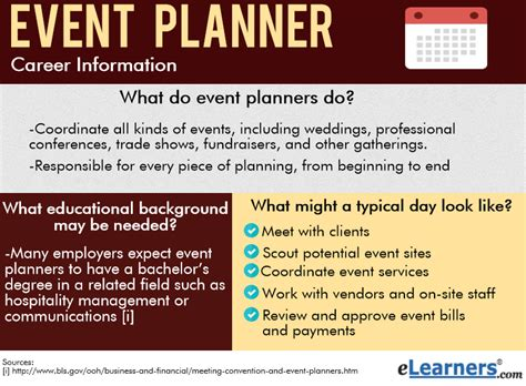 What Do Event Planners Do?
