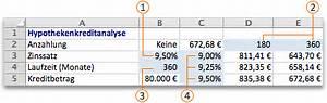 Kombinationen Berechnen Excel : berechnen mehrerer ergebnisse mithilfe einer datentabelle excel for mac ~ Themetempest.com Abrechnung