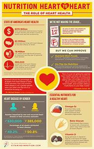 The Role Of Nutrition In Heart Health  Infographic   U2013 Health Update