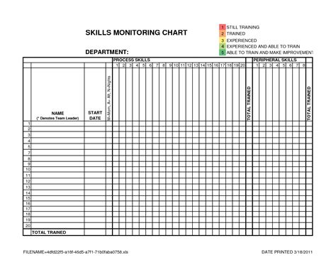 skill gap analysis template google search career