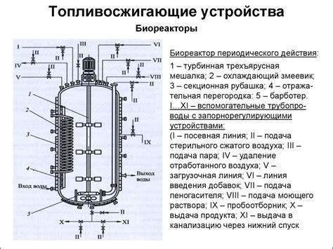 Переработка биомассы