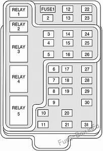 Fuse Box Diagram Lincoln Blackwood  2001