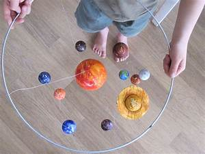 solar system project on Pinterest | Solar System Projects ...