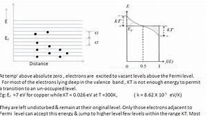 Fermi Energie Berechnen : semiconductor physics fermi level youtube ~ Themetempest.com Abrechnung