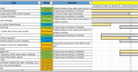 It Change Management Process Template by 4 Change Management Templates Free Project Management