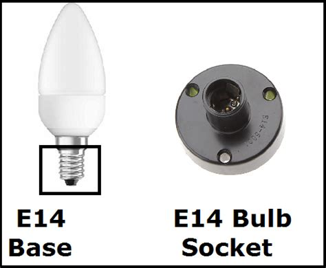All You Need To Know About The Types Of Led Bulbs