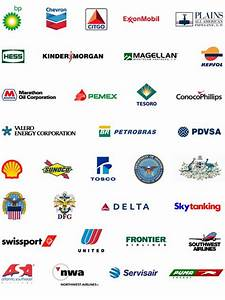 Best Selling Oil Company Logos | Worlds Logo