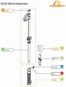 Dyson Ball Vacuum Dc24 Manual