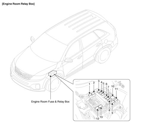 Kia Sorento Fuse Location For Wiring Diagram Images
