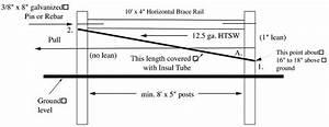 Fencing Fundamentals  Posts  U0026 Braces