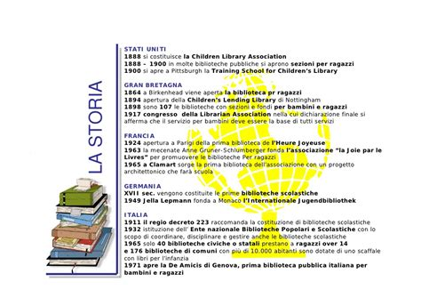 association si鑒e social i servizi bibliotecari per bambini e ragazzi