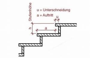 Außentreppe Berechnen : die treppen verschiedene varaianten im berblick ~ Themetempest.com Abrechnung