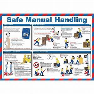 Safe Manual Handling Poster By Non Branded-k852