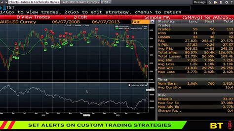 bloomberg training backtesting technical strategies www