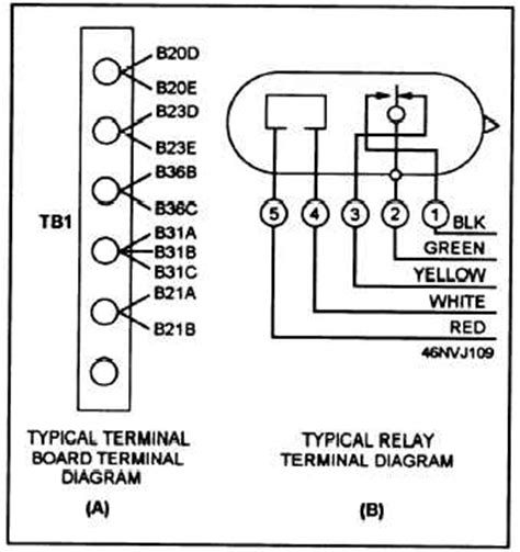 figure aii 7 terminal diagram