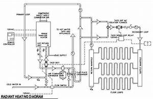 Baxi Boiler  Baxi Boiler Piping Diagram