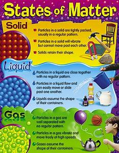 States of Matter Learning Chart   Charts, For kids and ...