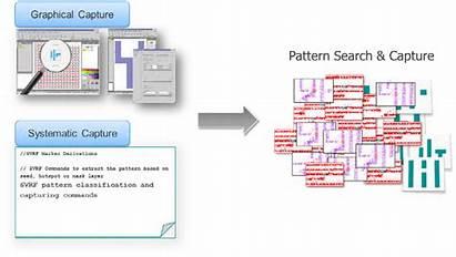 Dfm Pattern Matching Optimize Combine Layouts Electronicdesign