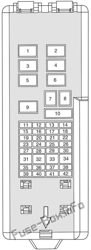 Fuse Box 2000 Mercury by Fuse Box Diagram Gt Mercury 2000 2005