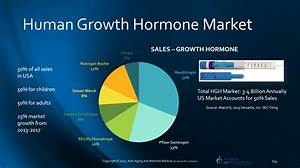 Who Uses Human Growth Hormone Injections
