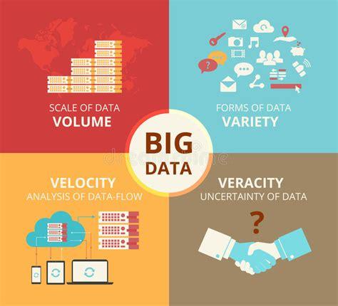 Datum Flow V Proces Flow Diagram by Infographic Flat Concept Illustration Of Big Data Stock