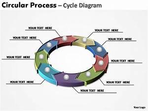 Circular Process Cycle Diagram Editable Powerpoint